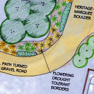 Final Landscape Design Plans